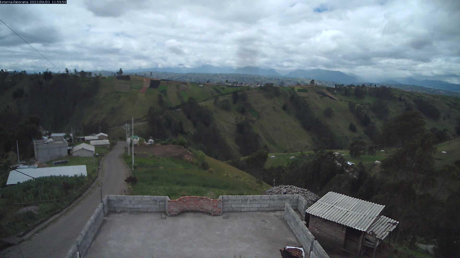 La Esperanza - Panorama Volcanoes
